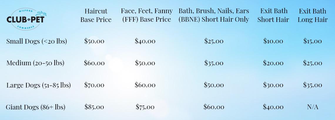 Club Pet Grooming Prices